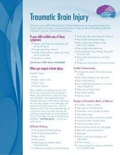 Traumatic Brain Injury & Concussion Student Signs & Symptoms