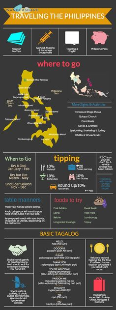Philippines Travel Cheat Sheet #travel #wanderlust #Philippines