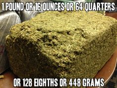 How Much is a Gram, Quarter, Half Ounce and Ounce of Weed?