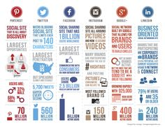 5 Reasons Why Every Business Must Embrace Social Media [INFOGRAPHIC]