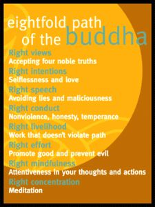 Eightfold Path | Living Authentically AKA The 8-Bold Path ...