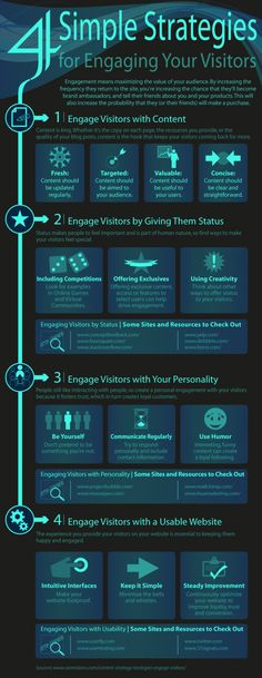 4 Estrategias para invitar a que tus seguidores visiten tus páginas.  Vía http://ticsyformacion.com