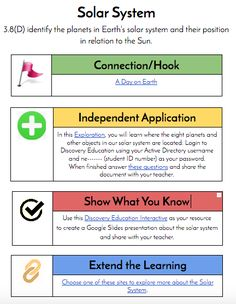 I want to personally thank Lisa Highfill,Sarah Landisand Kelly Hilton for introducing me to my newest obsession, HyperDocs. Ever since I read this blog post about using GAFE to facilitate a learn...