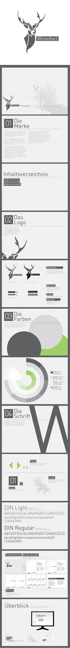 Branding and Guidelines on Branding Served
