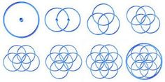geometria sagrada - Pesquisa do Google