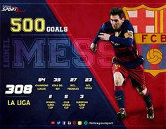 """Check out new work on my @Behance portfolio: """"Messi 500 Goals - Sports Media"""" http://be.net/gallery/43360359/Messi-500-Goals-Sports-Media"""