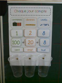 Rituel : chaque jour compte Rituel de math, chaque jour on donne un nombre à l'élève et il doit mettre les bonnes étiquettes avec les barres/cubes dans les gobelets.