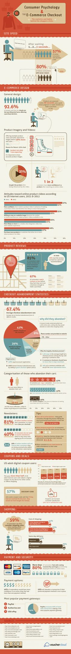 Consumer Psychology & the #eCommerce Checkout