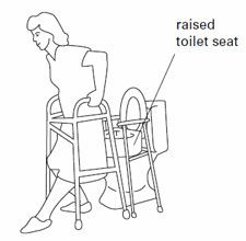Total Hip Replacement Precautions   Patient Education Material   UPMC