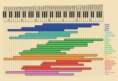 EQ Chart