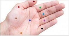 Você sabia que nossa mão tem contato direto com 10 órgãos do nosso corpo? Se você pressionar determinado ponto da mão, enviará impulsos nervosos para o org