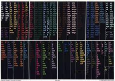 La Lecture en couleurs – Le Fidel (tableaux d'orthographe)   Une Éducation Pour Demain