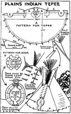 Make a tepee for camp outs in the yard. Plains Indian Tepee - How to Make, Erect, and Decorate a Tepee (Teepee, Tipi) Native American Teepee, Native American Crafts, Native American History, American Indians, Mountain Man, Native Indian, Native Art, Teepee For Sale, Teepee Pattern