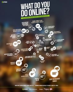 Sharing Photos, Watching Videos And Social Media - What Do YOU Do Online? [INFOGRAPHIC]