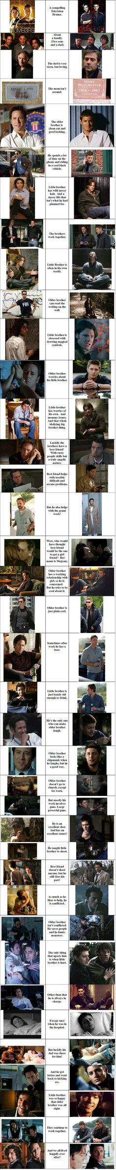 Numb3rs vs. Supernatural...Love this! Two of my favorite shows. But Larry >>>> Castiel for the best friend role