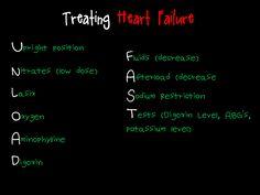 heart failure treatment mnemonic