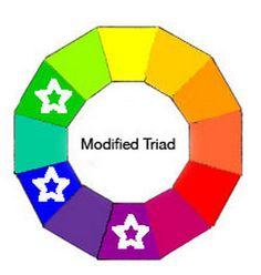 Modified Triad