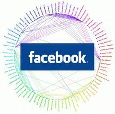 Is your website Facebook friendly