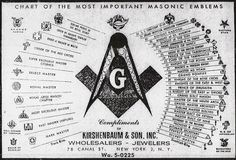 The Complete History of Freemasonry and the Creation of the New World Order