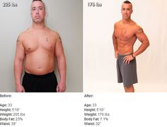 33 year old man lost 29 pounds and 16.1% body fat in less than a