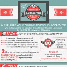 Race to the Top: Finding the Best Accredited Online Colleges