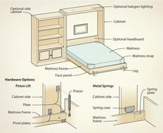how to make a murphy bed - Pesquisa Google