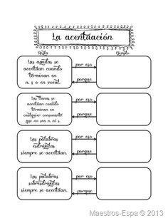 Recursos para maestros de español: Acentuación