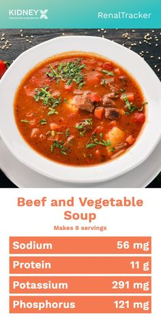 Davita Recipes, Kidney Recipes, Kidney Foods, Healthy Recipes, Healthy Foods, Healthy Eating, Kidney Health, Sodium Free Recipes, Salt Free Recipes