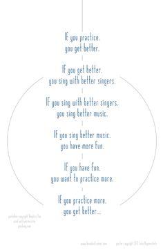 Practice Poster (Choir Version)
