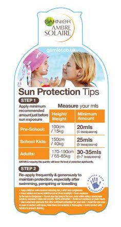 Sun safety tips for the family, the proper amount of sunscreen to apply. Good to know.