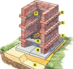 Brick grill DIY - would love to build in stone Instead. Brick grill DIY - would love to build in sto Backyard Projects, Outdoor Projects, Garden Projects, Garden Ideas, Outdoor Oven, Outdoor Cooking, Grill Diy, Brick Grill, Best Gas Grills