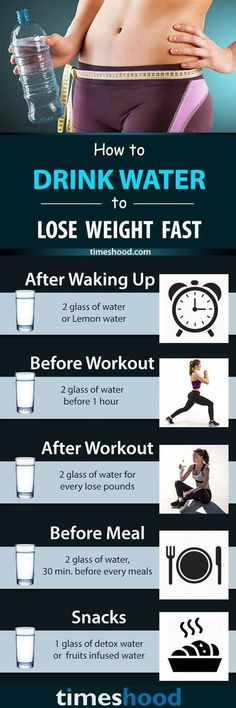 How much water you should be drinking to lose weight? Know how to reduce weight by drinking water and best time to drink water for weight loss. Follow these best timing to reduce your weight naturally. Drinking water for weight loss. Best weight loss tips. #bestdietplanstoreduceweight