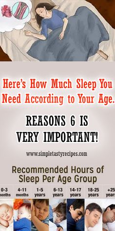 Heres How Much Sleep You Need According to Your Age. REASONS 6 IS VERY IMPORTANT!