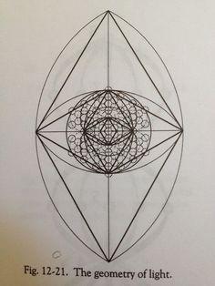 The geometry of light.