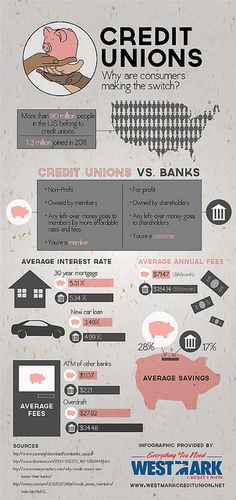 Credit Unions: Why Consumers Are Making the Switch by InfographixMIX, via Flickr
