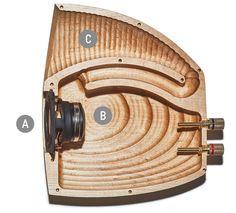 Designing The Wood Speaker