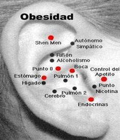 ASOCIACION INTERNACIONAL ACUPUNTURA TRADICIONAL VADEMACUM ORIENTATIVO PROF. DR. FERNANDO LURUEÑA: O