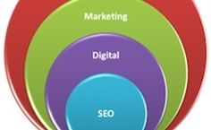 The New SEO: Search Marketing Integration