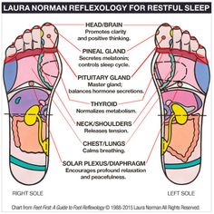No idea if this works, but a foot massage is always in order! DIY Foot Reflexology: 7 Pressure Points To Relieve Seasonal Allergies Young Living, Foot Reflexology, Acupressure Massage, Acupressure Points, Reflexology Points, Acupuncture Points, Seasonal Allergies, Spring Allergies, Natural Treatments