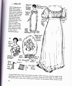 Regency ball gowns | STIRRING PASSIONS by Maggi Andersen: Details of a Regency ball gown