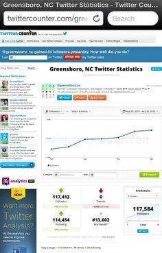 Greensboro, NC Twitter Statistics - @greensboro_nc Twitter Counter