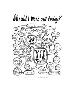 """Should I Work Out Today?"" BW flowchart print by ChipperThings. The answer is always yes, unless you are Beyonce or the President...but even they find the time...sooo...."