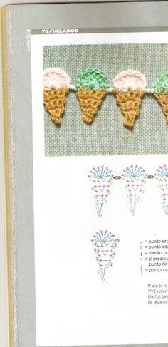 Ice Cream Garland / Bunting - free crochet chart- Puntilla de ganchillo con forma de helados. Esquema gratis