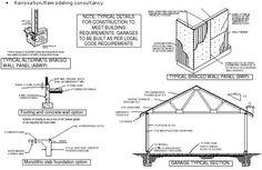 steel buildings for garages