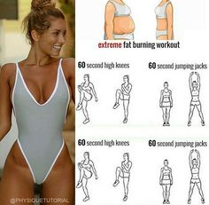"""The most important factor for improving cardiorespiratory fitness (cardio or CR) is the intensity of the workout. Changes in CR fitness are directly related to how """"hard"""" an aerobic exercise is performed. Fitness Workouts, At Home Workouts, Fitness Tips, Workout Tips, Tummy Workout, Fat Workout, Daily Workouts, Fitness Quotes, Fitness Goals"""