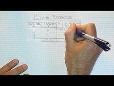 Statistik Åk 8 Del 8 Relativ frekvens - YouTube Matte Material, Youtube, Statistics, Youtubers, Youtube Movies