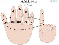 Oh my gaaawsh! Multiplying tricks on your hands