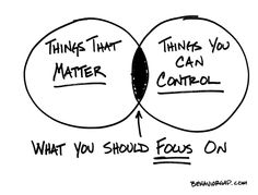 Things to focus on.