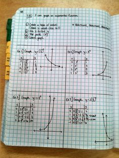 Restructuring Algebra: Exponential Functions  some great additional examples