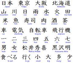 Au Japon, le Kanji ou idéogramme, de l'art à lui seul !